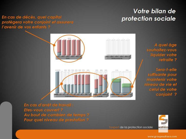 audit evaluation contrat